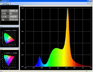 MoreSpectra Software main image